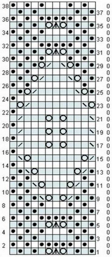 Калькулятор расчета петель для вязания кофта 15