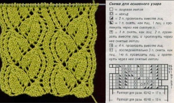 Красивый узор для вязания шарфа спицами - схема