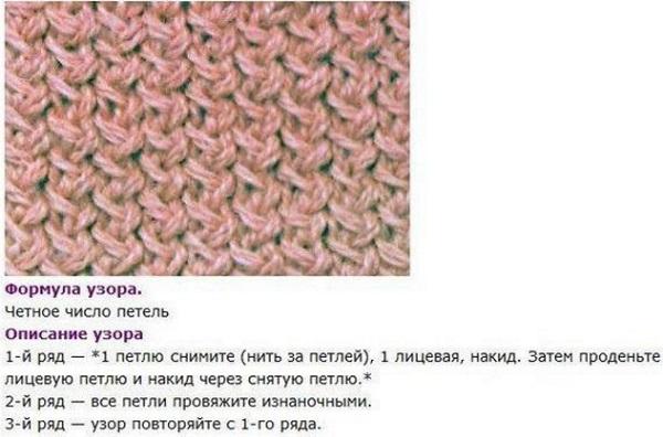 Плетеный узор спицами - схема