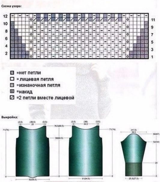 Узор с резинкой спицами - схема