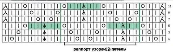Схема ажурной каймы