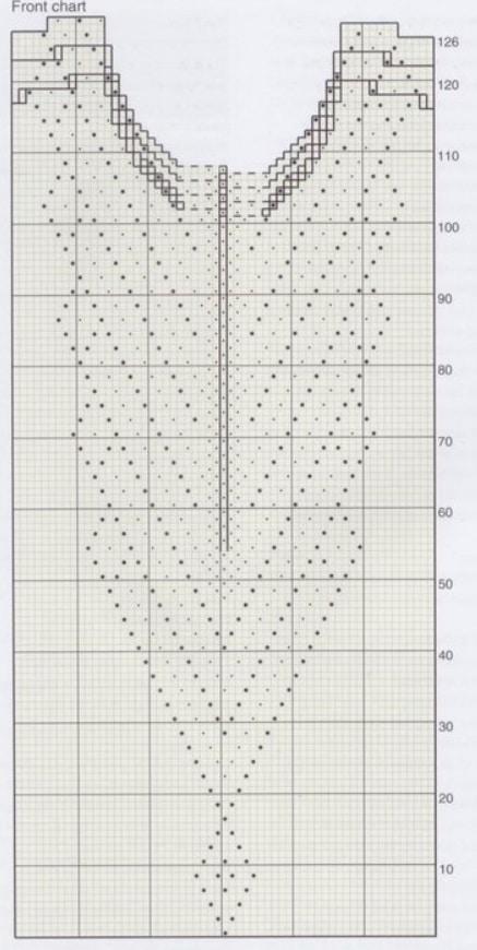 Схема вязания горловины