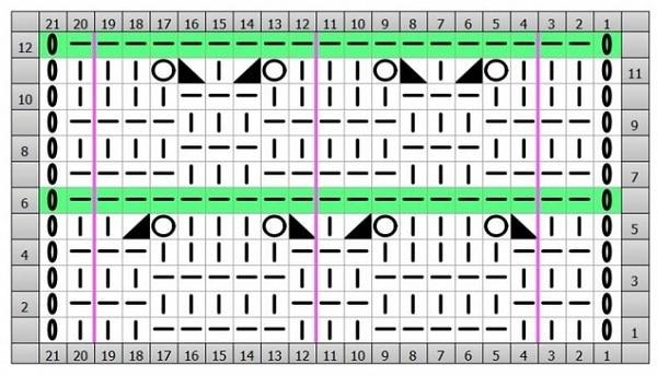 Лицевая схема узора
