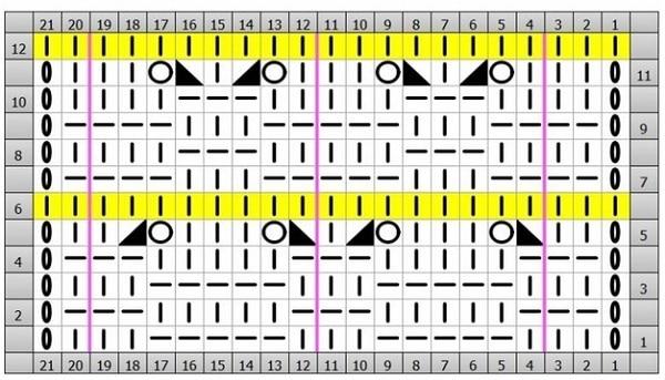 Изнаночная схема узора