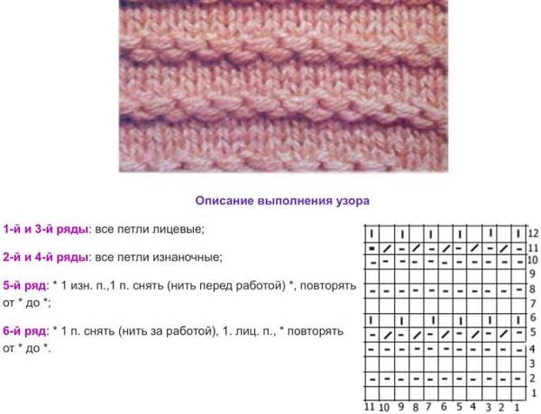 Схема вязания Простой цепочки