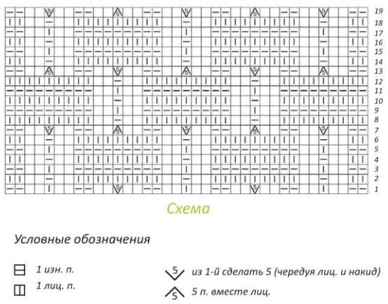 Схема узора малина